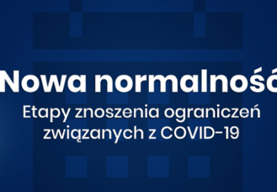 PILNE Nowa normalność: etapy znoszenia ograniczeń związanych z COVID-19